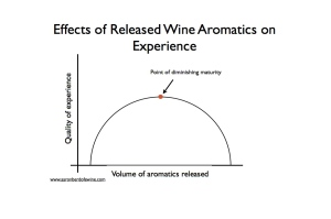 winearomaticsexperiencechart-0012